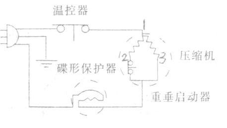 冰箱冷柜基本电路图及电路故障检测方法