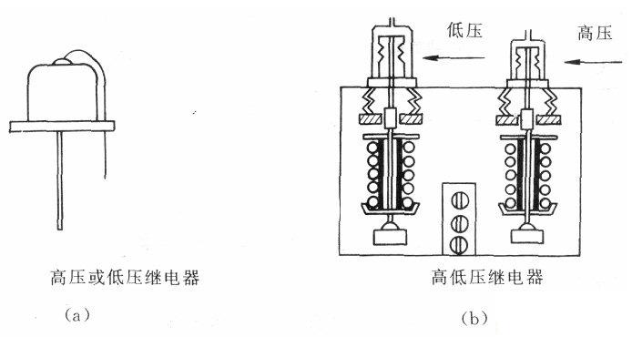 冷藏展示柜制冷系统的压力继电器工作原理及故障检测